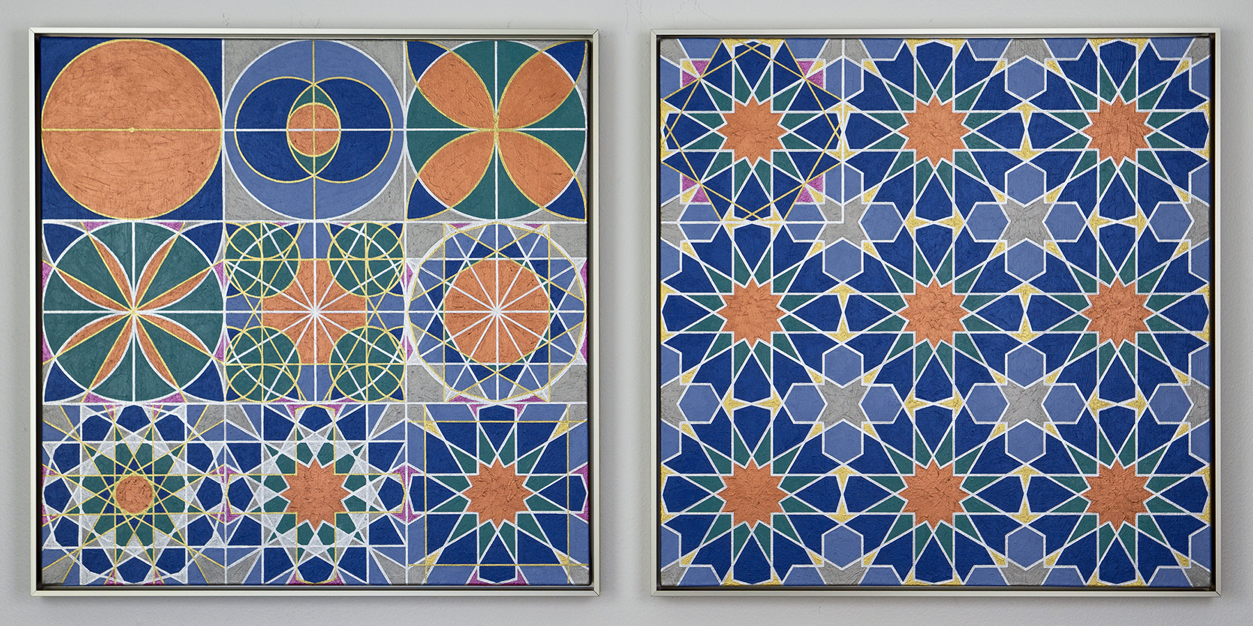 Panels 1 and 2 of the 